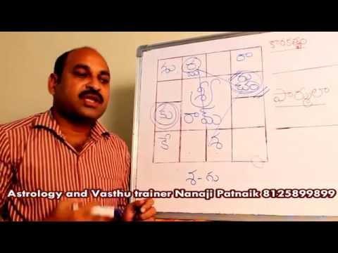 Learn astrology in telugu Lord Sri Rama Horoscope analysis