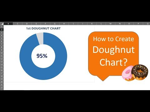 Excel Doughnut Chart in 3 minutes - Watch Free Excel Video (Pie Chart)