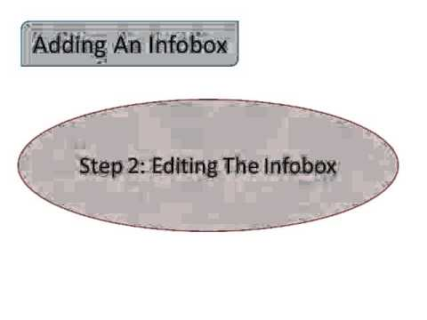 How to Create an Infobox in Wikipedia