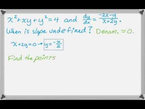 Implicit Differentiation - Vertical and Horizontal Tangents