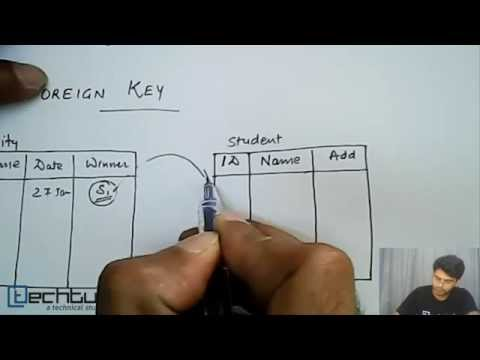 Foreign Key | Database Management System