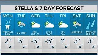 Freezing rain expected Monday, mild temps continue