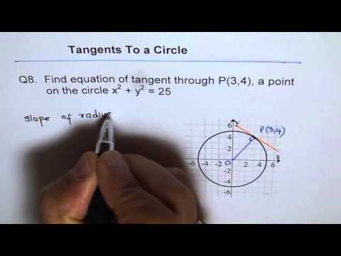 Find Equation of Tangent To Circle Q8