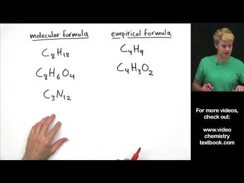 Writing Empirical Formula Practice Problems