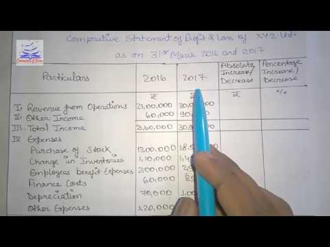 Class 12 Accounting - Comparative Statement Analysis of Financial Statements