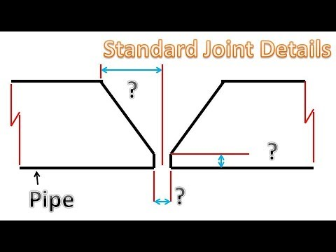 What is the Standard Bevel, Gap and landing ?