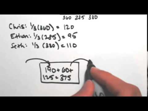 Method of Sealed Bids 3