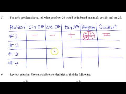Day 3 HW (5) Determine the Quadrant of Sin2x, Cos2x and Tan2x