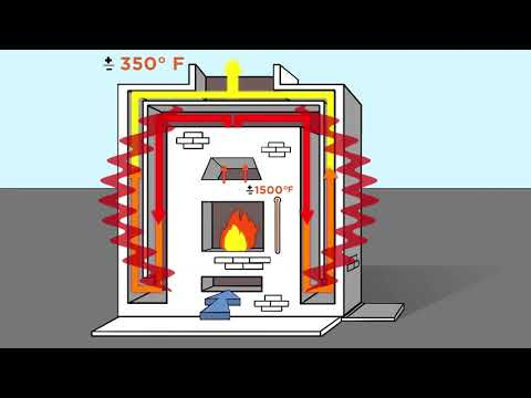 The Basics of How A Masonry Heater Works