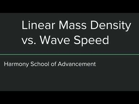 Linear Mass Density vs. Wave Speed Action Video