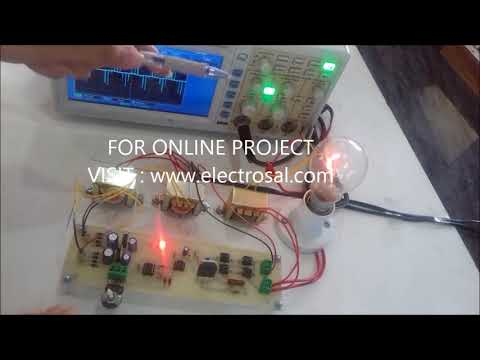 AC PWM Control for Induction Motor