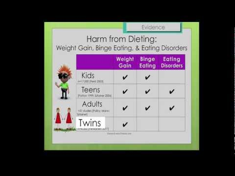 Warning Dieting Causes Weight GAIN by Evelyn Tribole MS RD