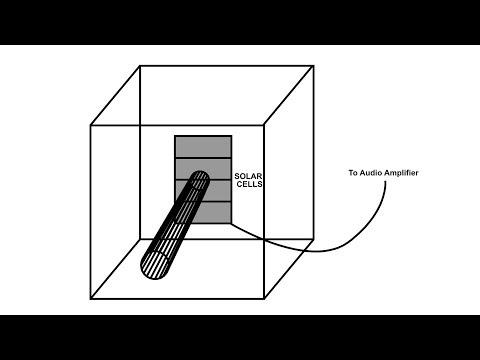 Change Infrared TV remote signals into sound