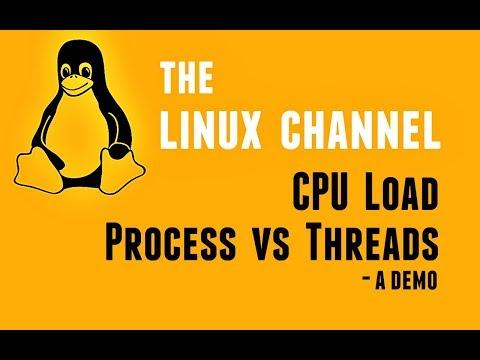 246 CPU Load - Process vs Threads - Demo