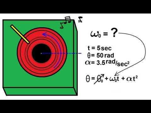 Physics - Mechanics: Rotational Motion (4 of 6) Turntable