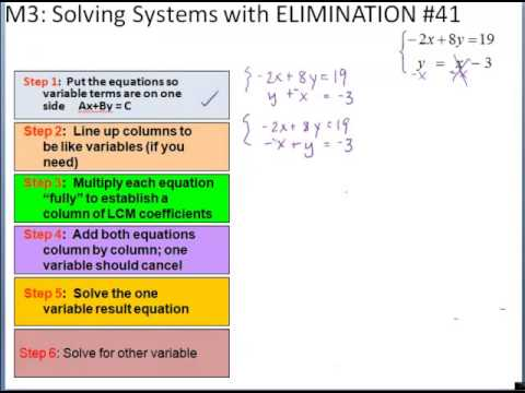 7 2 Elimination System of Linear Equations