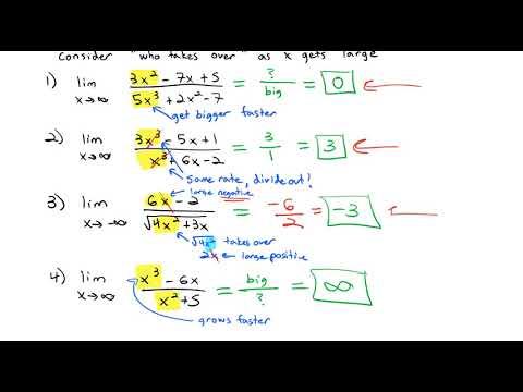 4.6 Limits at Infinity and Asymptotes