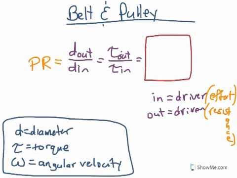 POE - Belt & Pulley Ratios