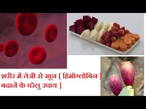 Hemoglobin Increase Food in Hindi |How to increase Haemoglobin in Hindi