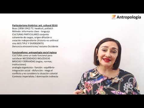 Xxx Mp4 Antropología Antropología Del Siglo XX 18 09 2018 3gp Sex