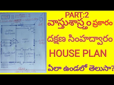 Vastu tips for South Facing House in Telugu \ How to remove vastu ...