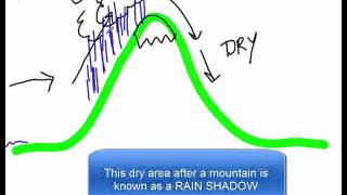 Effect Of Oceans And Mountains On Climate