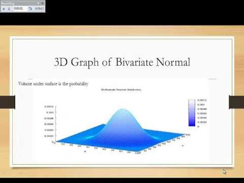 BE L13 Bivariate Normal Distribution