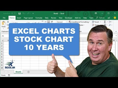 10 Year Stock Chart - 1107 - Learn Excel Podcast