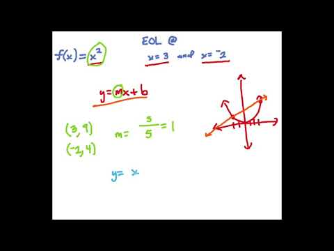Equation of a Secant Line