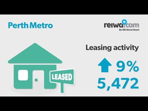 Perth metro March 2017 monthly real estate update