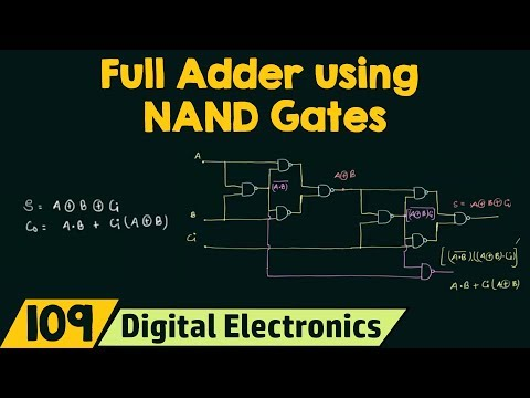 Realizing Full Adder using NAND Gates only