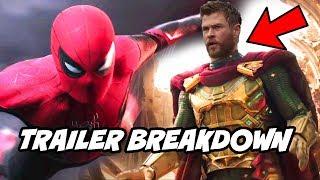 Download Spiderman Far from Home Official Trailer Breakdown Avengers Endgame Easter Eggs Hindi Video