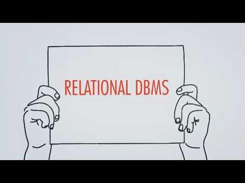 Che cos'è Database e SQL?