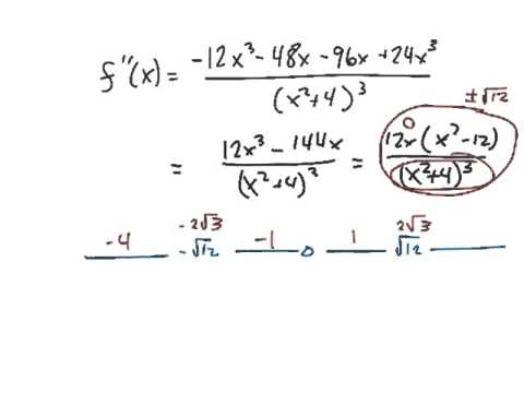 Graphing A Rational Function with Local Extrema and Inflection Points