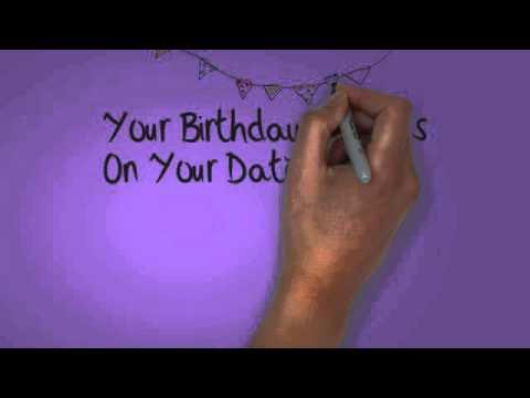 Personalised Birthday Party Invitation - Scribertise.co.uk