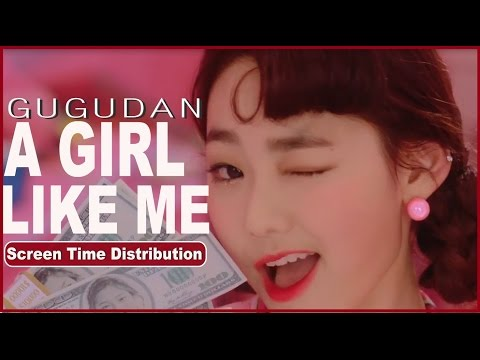 Gugudan - A Girl Like Me Screen Time Distribution [New Layout]