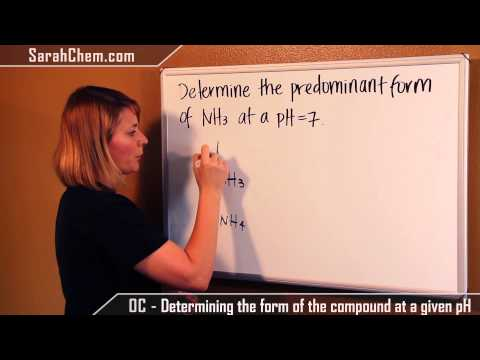 Determining the form of the compound at a given pH