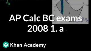 AP Calculus BC FRQ 2009 #2 - PakVim net HD Vdieos Portal