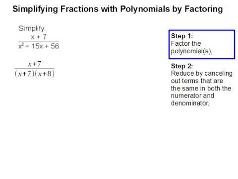 How to Simplify Fractions with Polynomials by Factoring