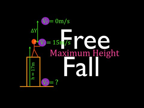 Physics, Kinematics, Free Fall (12 of 12) Maximum Height
