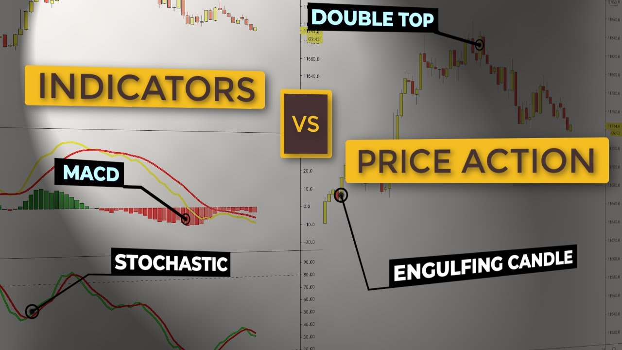 Trading Indicators vs Price Action: BEST Trading Style For Beginners