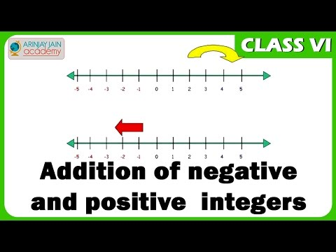 Addition of negative and positive  integers - Negative and Positive Number - Maths