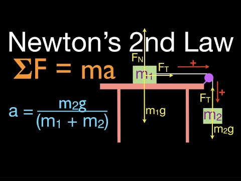 Newton's 2nd Law (10 of 21) Calculate Acceleration w/o Friction; Table, Pulley, Two Masses