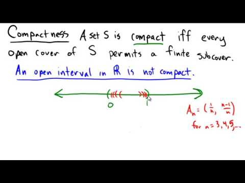 Compactness with open and closed intervals