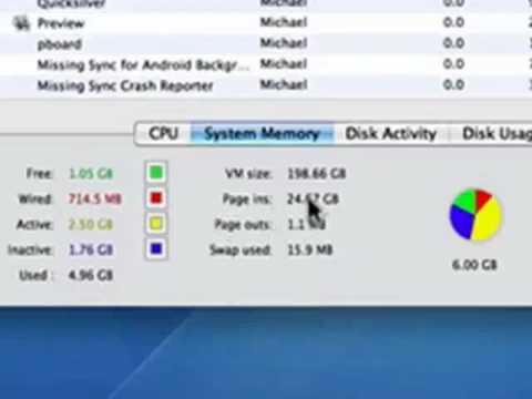 Understanding memory usage on your Mac