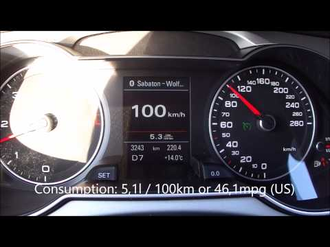 Audi A4 2.0 TDI Quattro Fuel Consumption Test