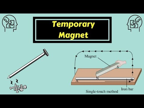 Nail as Temporary magnet || Physics Experiments  ▶️