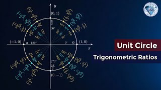 How To Convert Degrees To Radians Without Calculator
