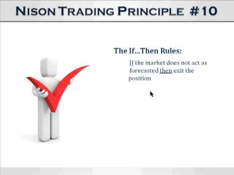If-Then Rule for Candlestick Charting