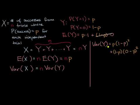 Variance of binomial variable